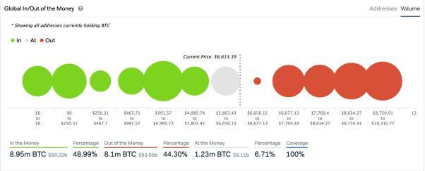 谁才拥有真正的储存价值:比特币、分叉币,还是平台币?
