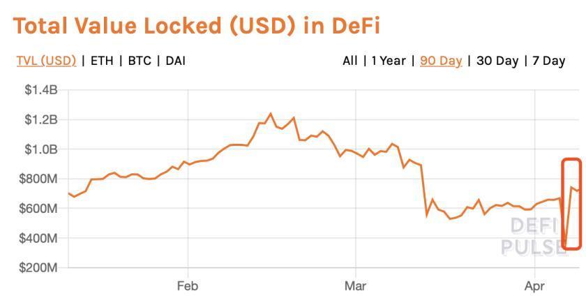 为什么新冠压力下的市场可能为通证经济打开一扇门?