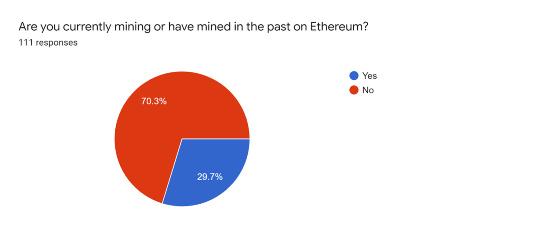 Eth2.0有哪些不容忽视的问题?