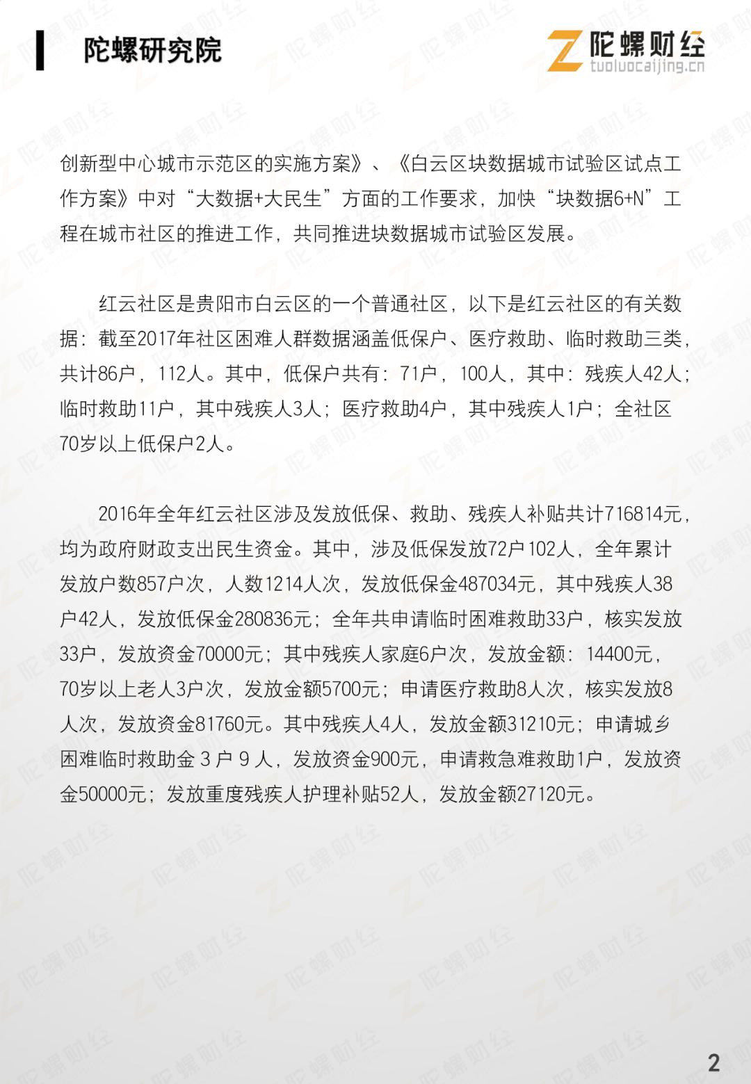 网录科技行业案例 | 贵阳市红云社区助困区块链系统