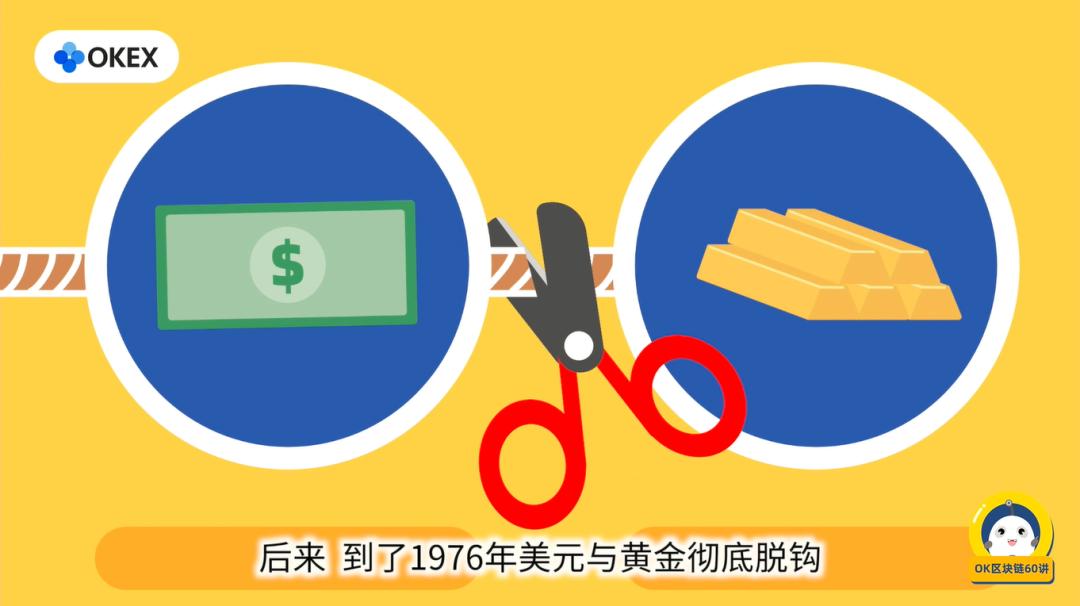 OK区块链60讲 | 番外篇第1集:货币的演变与数字货币