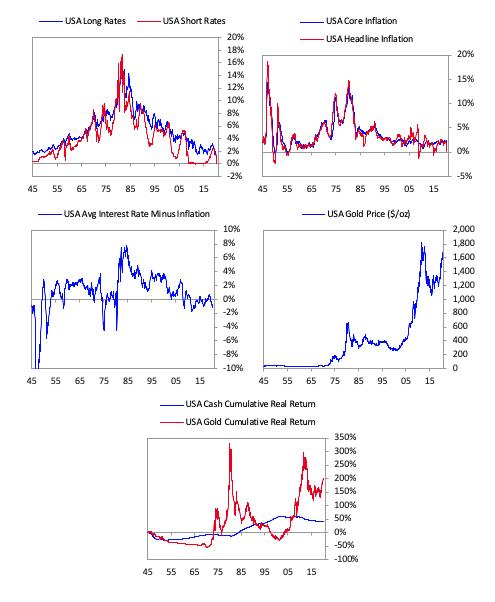 利欧最新长文:从货币、信贷与债务看变化中的世界秩序