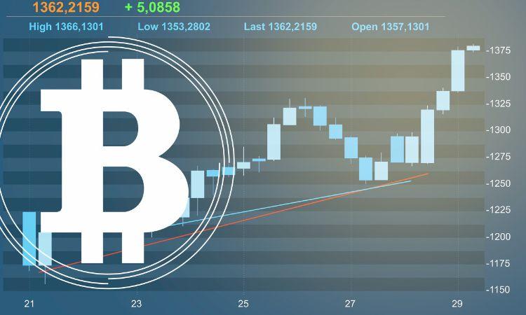 平台币是价值币?何时投资收益最大化?