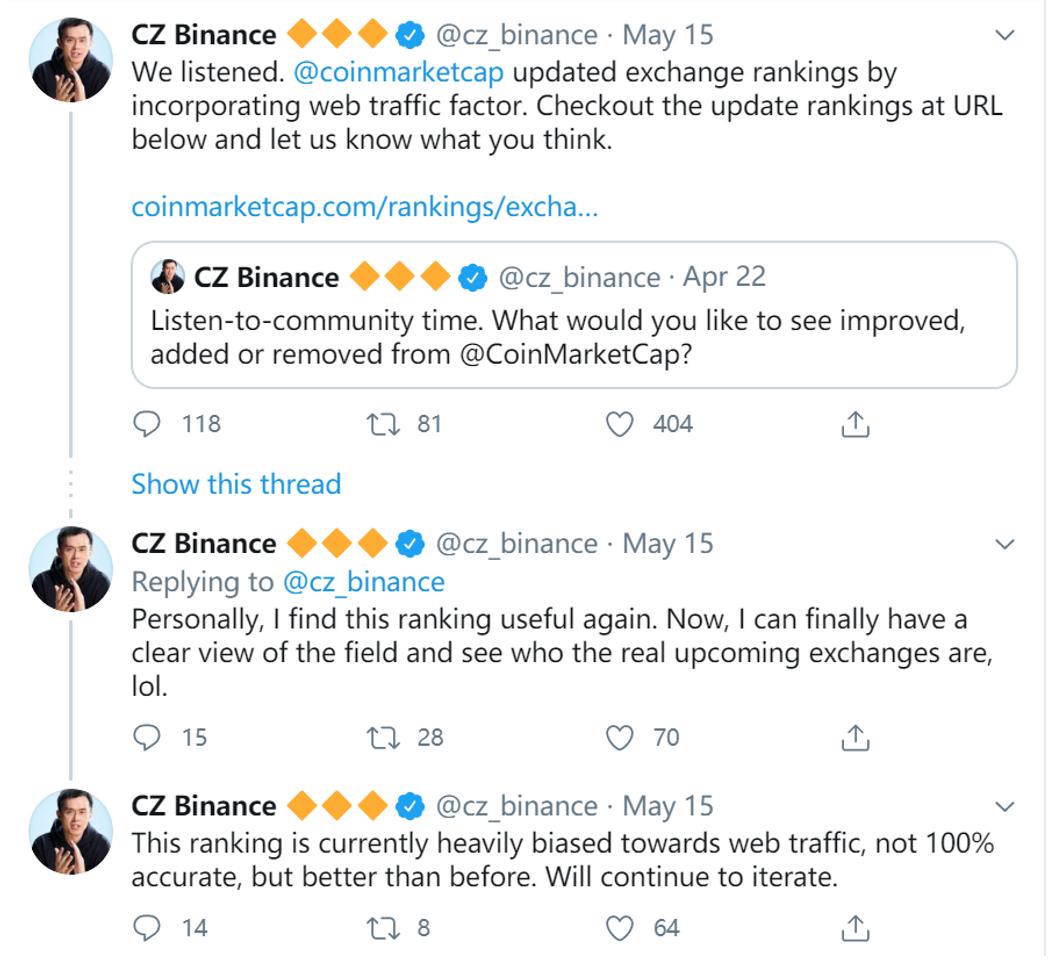 核财经:CoinMarketCap争议排名遭公平拷问
