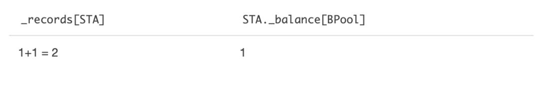 DeFi平台Balancer遭黑客攻击全过程技术拆解