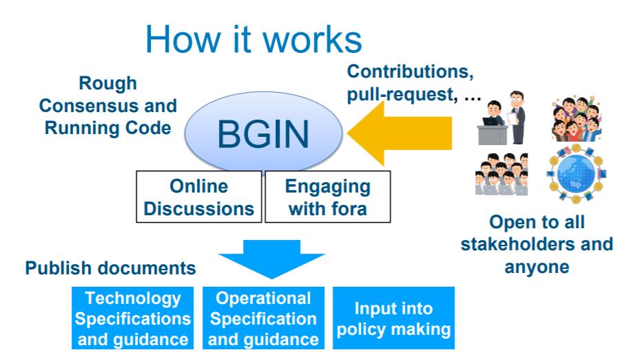 国际区块链组织BGIN构建行业交流平台,火币中国积极推进全球对话