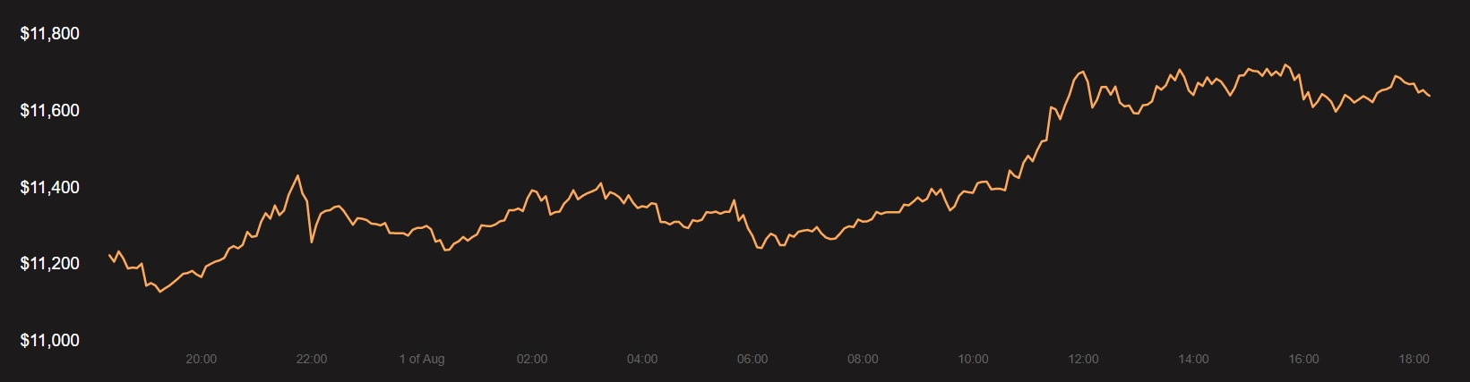 Decred,Binance硬币,Tezos价格分析:8月1日