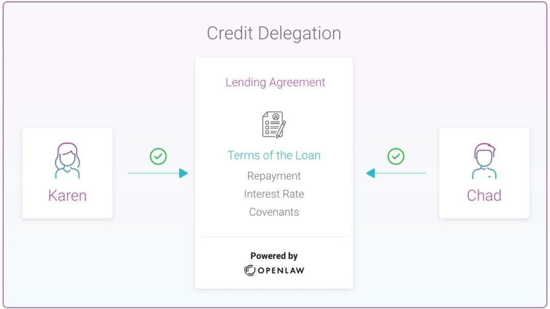 无抵押借贷将是DeFi的下一个发展方向?