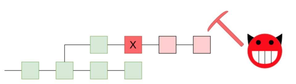 Vitalik Buterin:论区块链验证去中心化与效率权衡