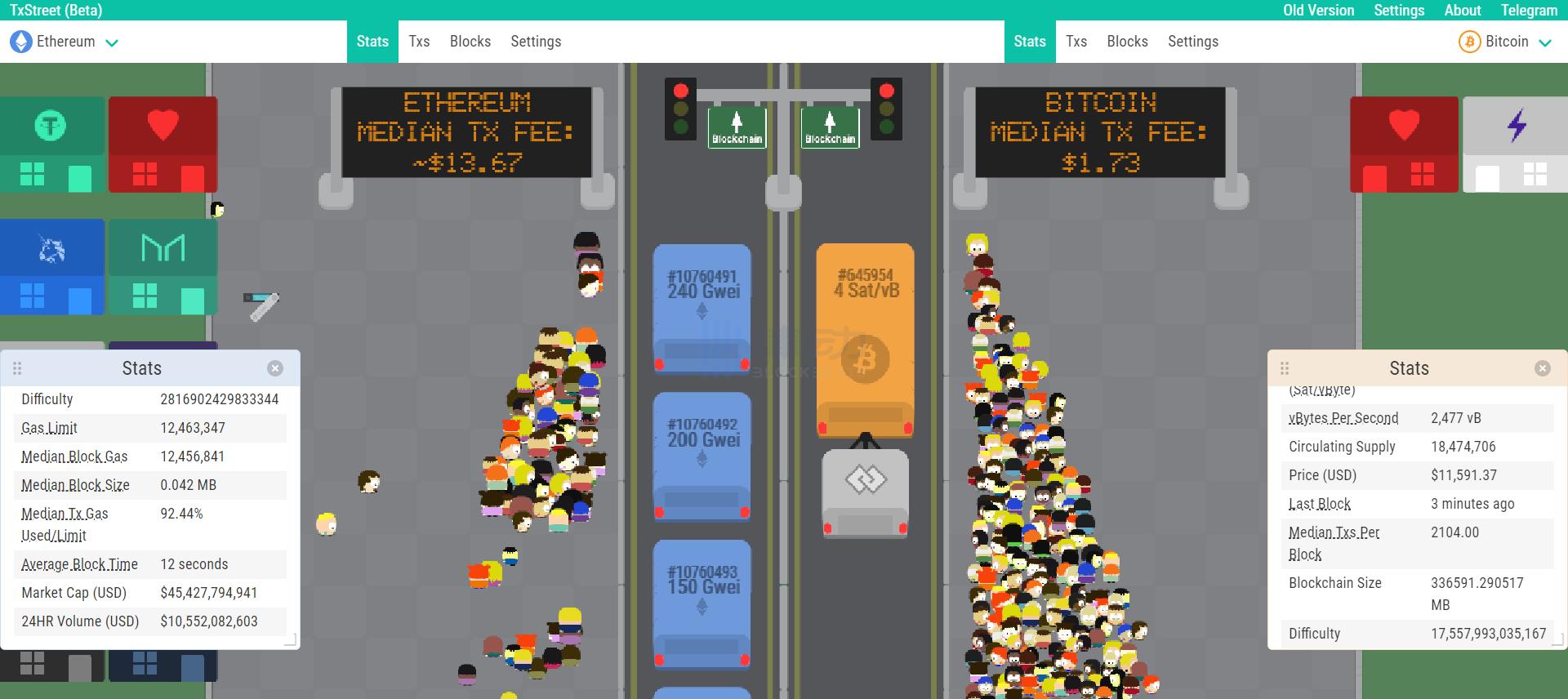TxStreet:一个获得 V 神喜爱的加密数据可视化网站
